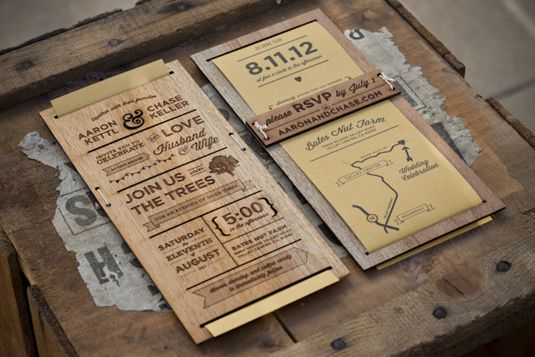 TIMC Blog_ Best Wedding Cards concepts and designs